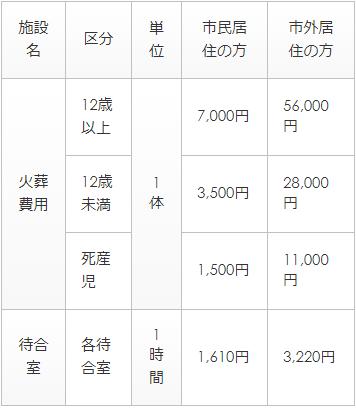 浦和斎場(火葬場)ご利用料金表