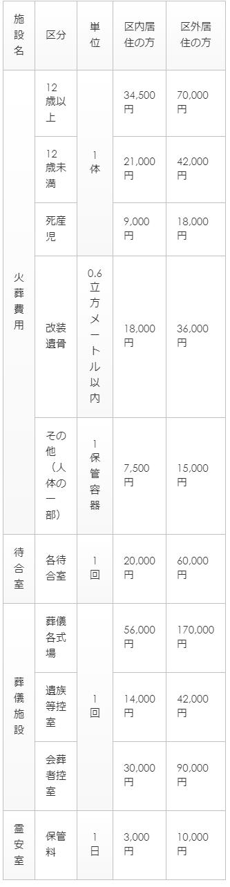 rinkai_shisetsu#01_sp