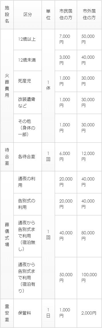 埼葛斎場のご利用料金表