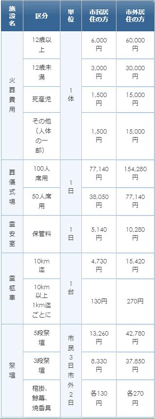 chiba_shisetsu01_sp