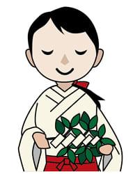 玉串奉奠の順序