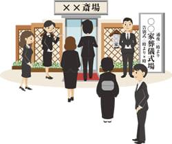 ¥3,000以下の香典になってしまう場合