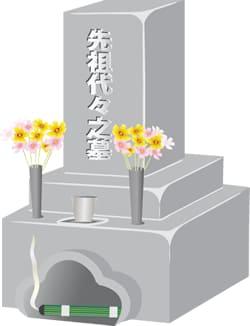 永代供養墓とは?