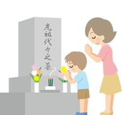 基本料金とお墓のタイプ