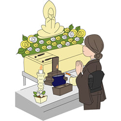 お花いっぱいに囲まれたお柩を私たちが囲む