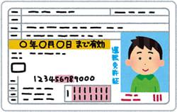顔写真のついている免許証