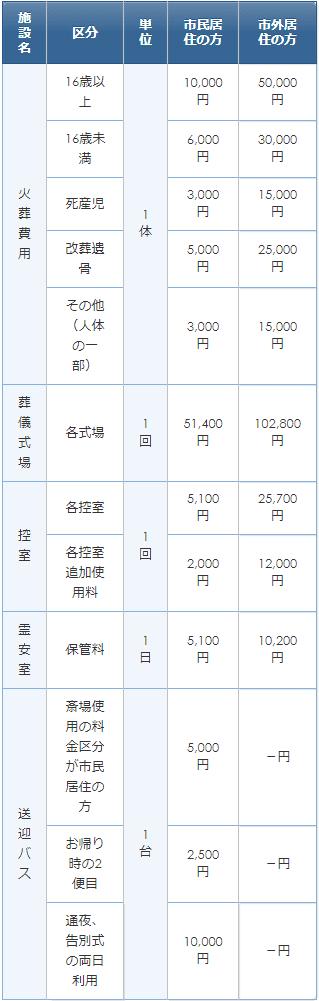urayasu_shisetsu01_sp